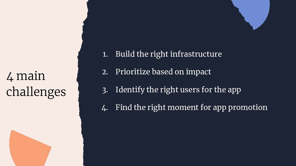 1. Build the right infrastructure 2. Prioritize...