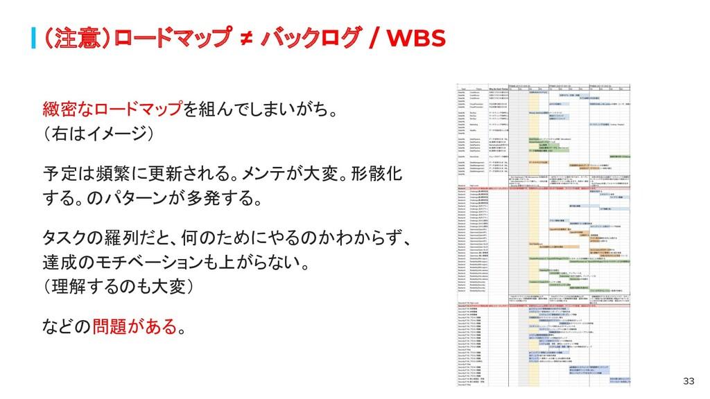 緻密なロードマップを組んでしまいがち。 (右はイメージ) 予定は頻繁に更新される。メンテが大変...