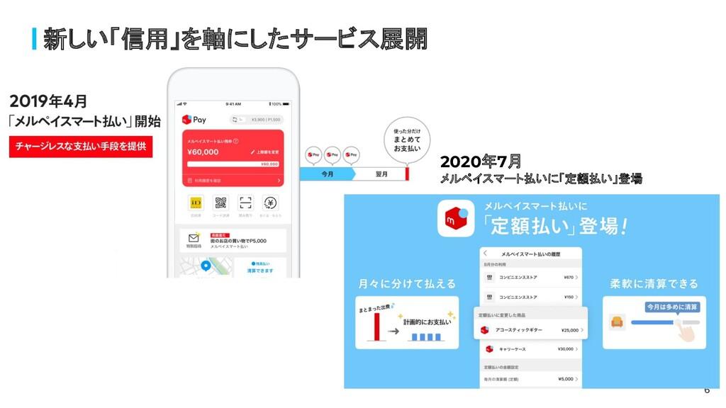 新しい「信用」を軸にしたサービス展開 6 2020年7月 メルペイスマート払いに「定額払い」登場