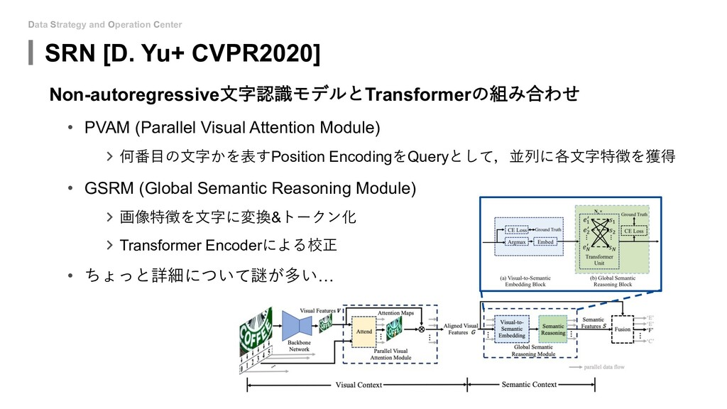 Data Strategy and Operation Center SRN [D. Yu+ ...