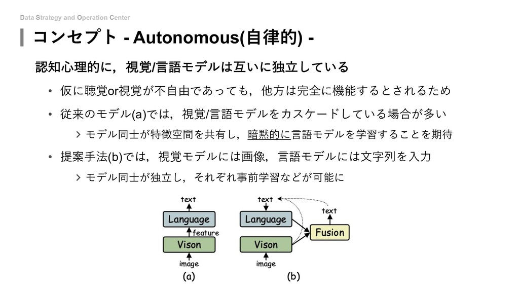 Data Strategy and Operation Center コンセプト - Auto...
