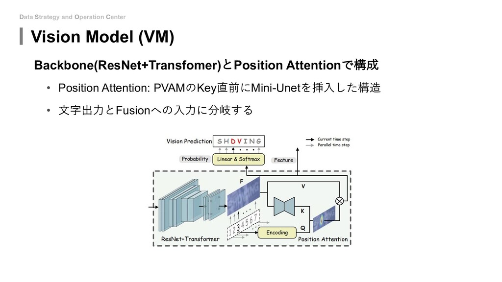 Data Strategy and Operation Center Vision Model...