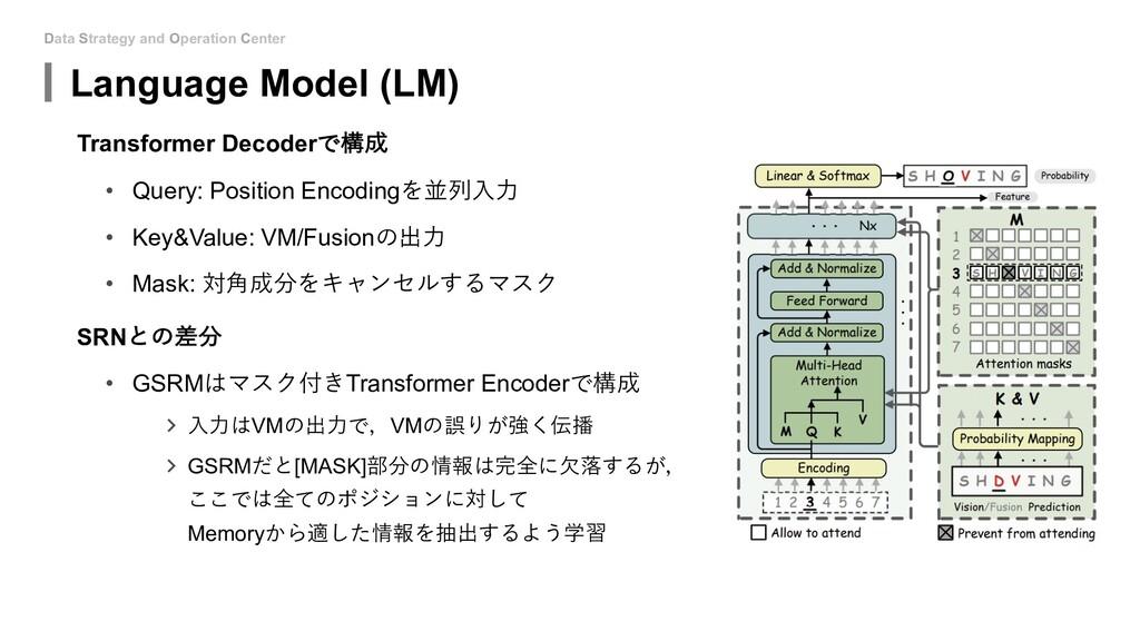 Data Strategy and Operation Center Language Mod...