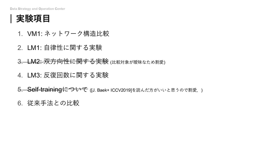 Data Strategy and Operation Center 実験項⽬ 1. VM1:...