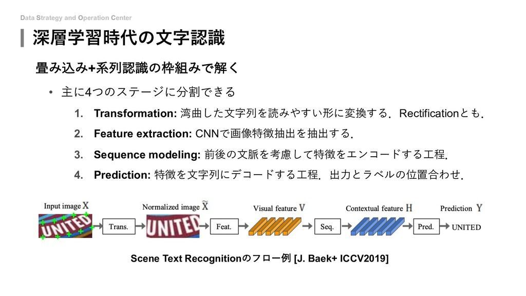 Data Strategy and Operation Center 深層学習時代の⽂字認識 ...