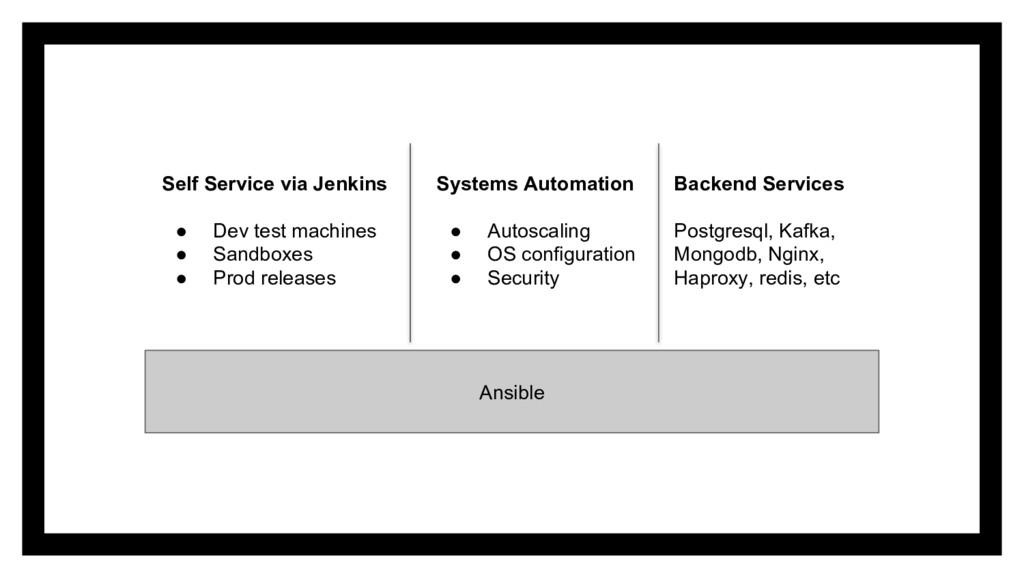 Ansible Self Service via Jenkins ● Dev test mac...