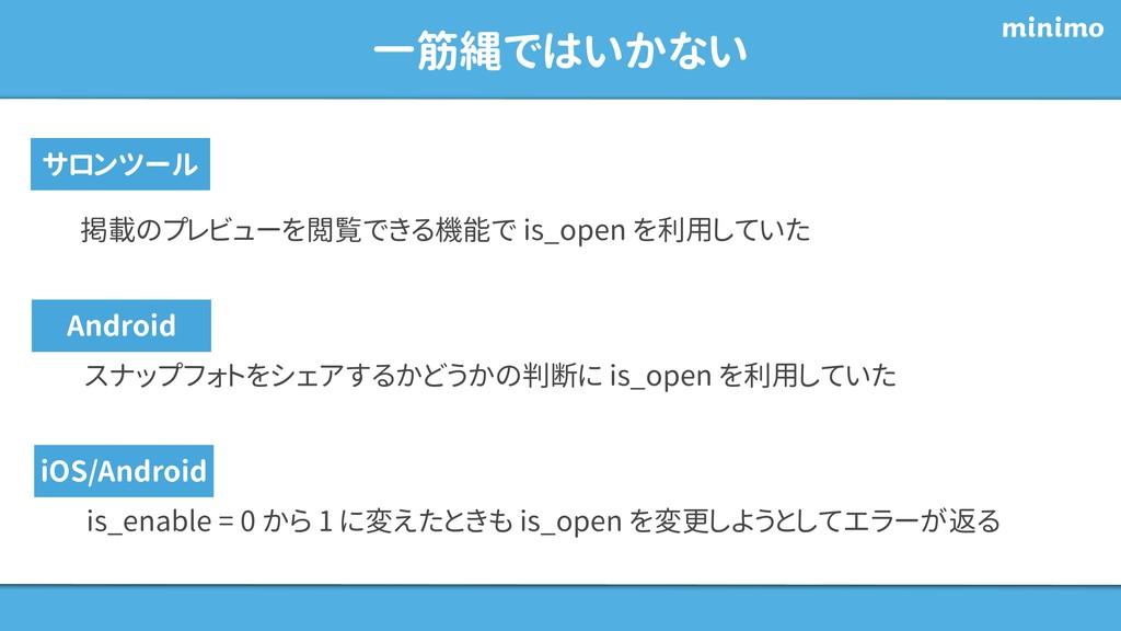 一筋縄ではいかない 掲載のプレビューを閲覧できる機能で is_open を利用していた サロン...