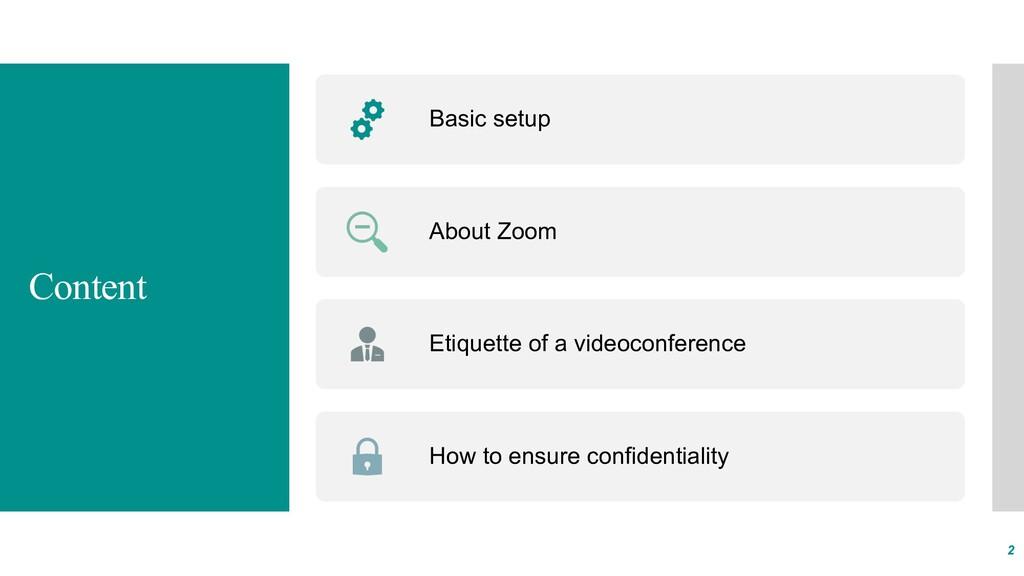 Content 2 Basic setup About Zoom Etiquette of a...