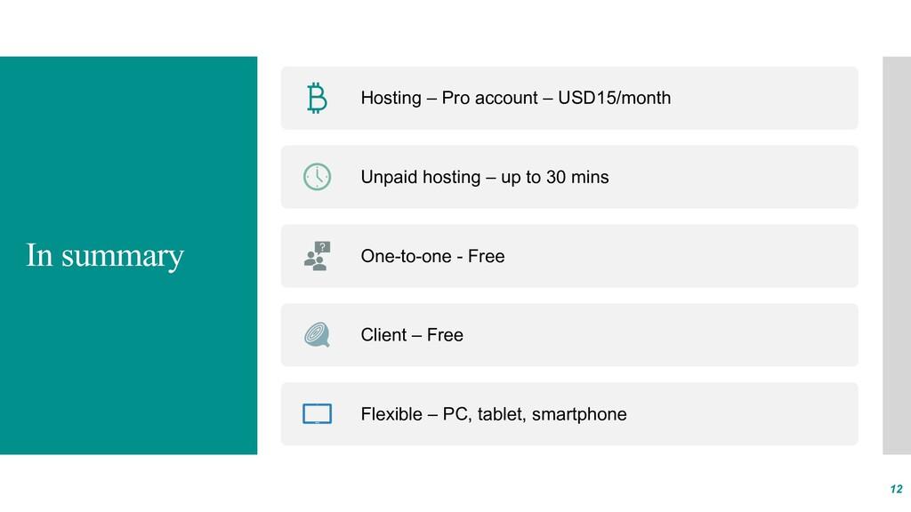 In summary 12 Hosting – Pro account – USD15/mon...