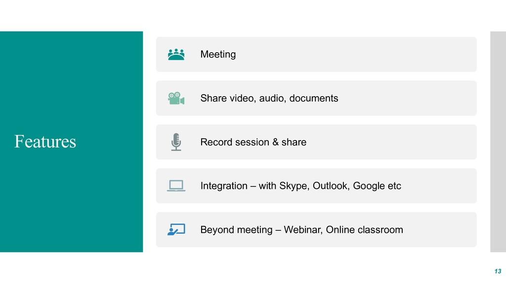 Features 13 Meeting Share video, audio, documen...