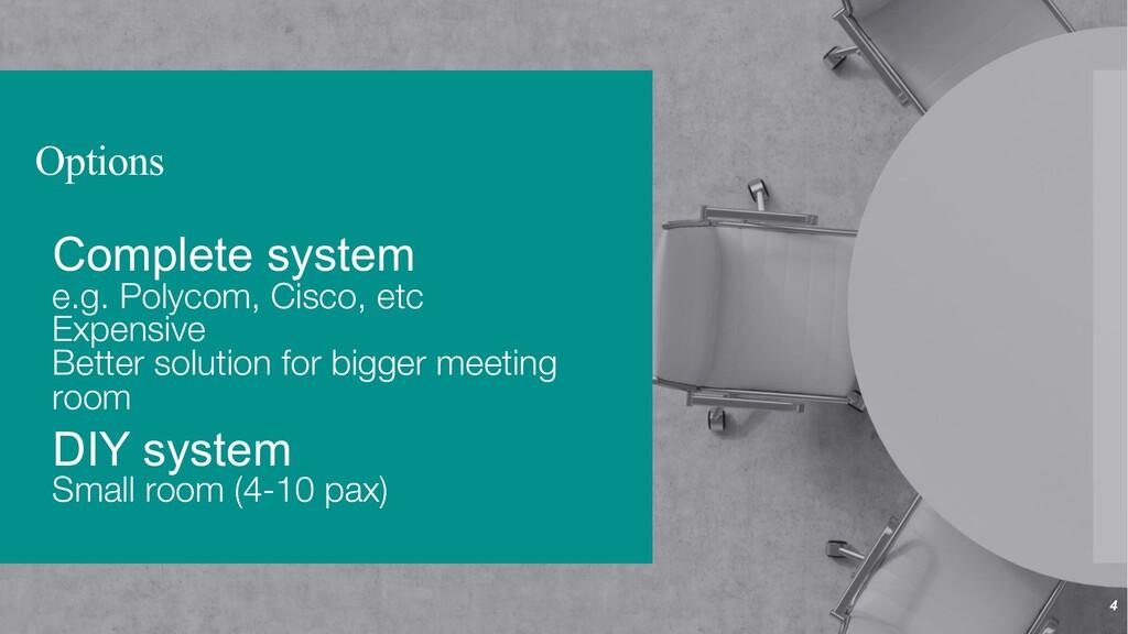 Options –Complete system e.g. Polycom, Cisco, e...