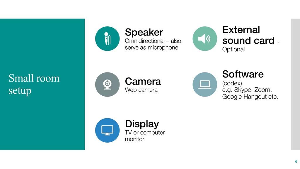 Small room setup 6 Speaker Omnidirectional – al...