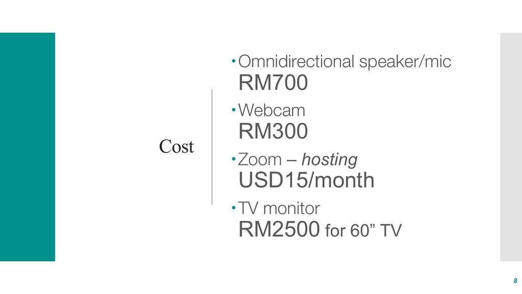 Cost –Omnidirectional speaker/mic RM700 –Webcam...