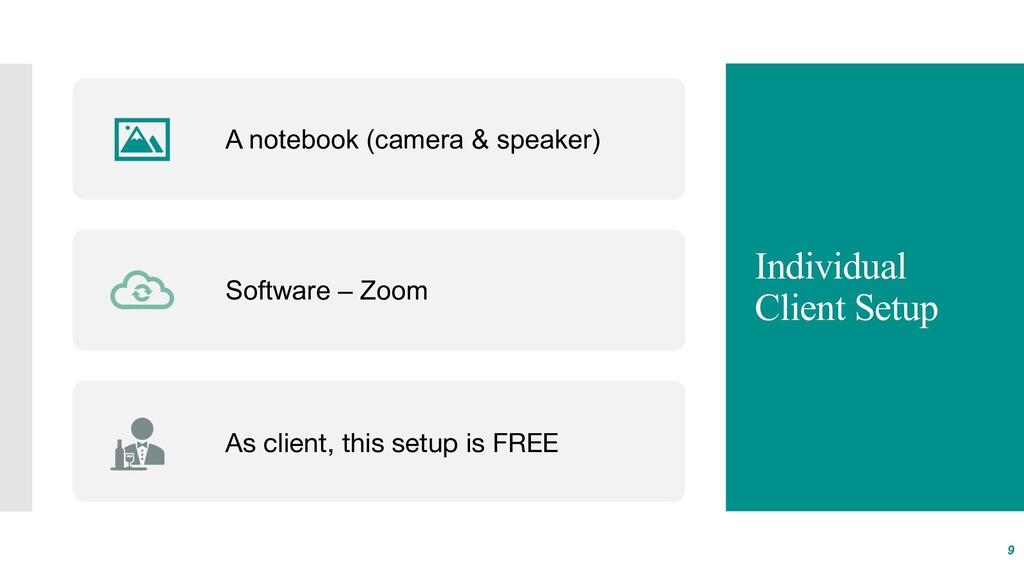 Individual Client Setup 9 A notebook (camera & ...
