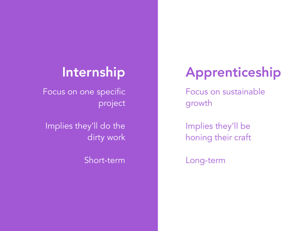 Internship Focus on one specific project Implie...