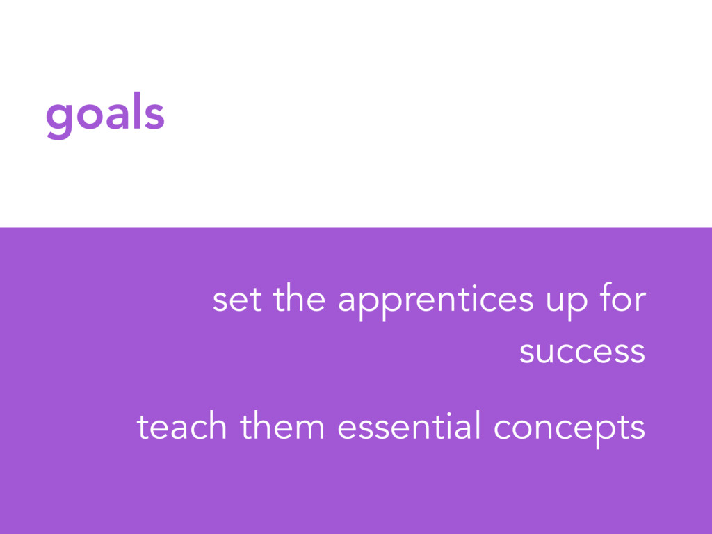 goals set the apprentices up for success teach ...
