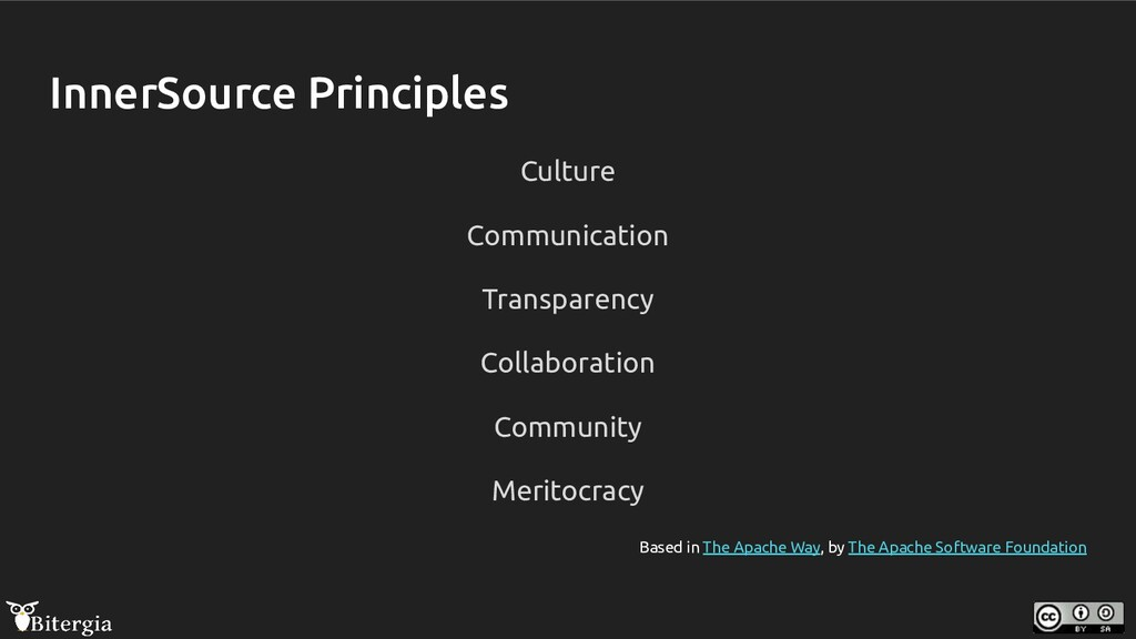 InnerSource Principles Culture Communication Tr...