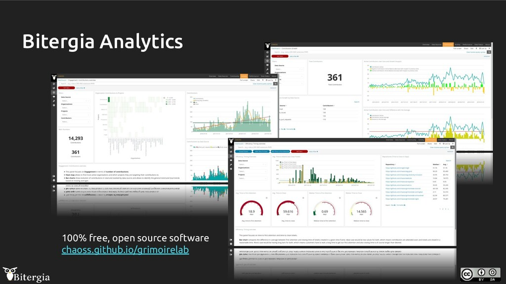 Bitergia Analytics 100% free, open source softw...