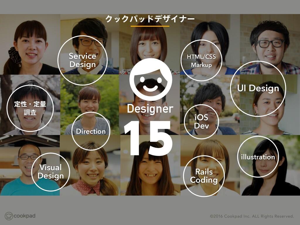 Designer ΫοΫύουσβΠφʔ illustration UI Design ...