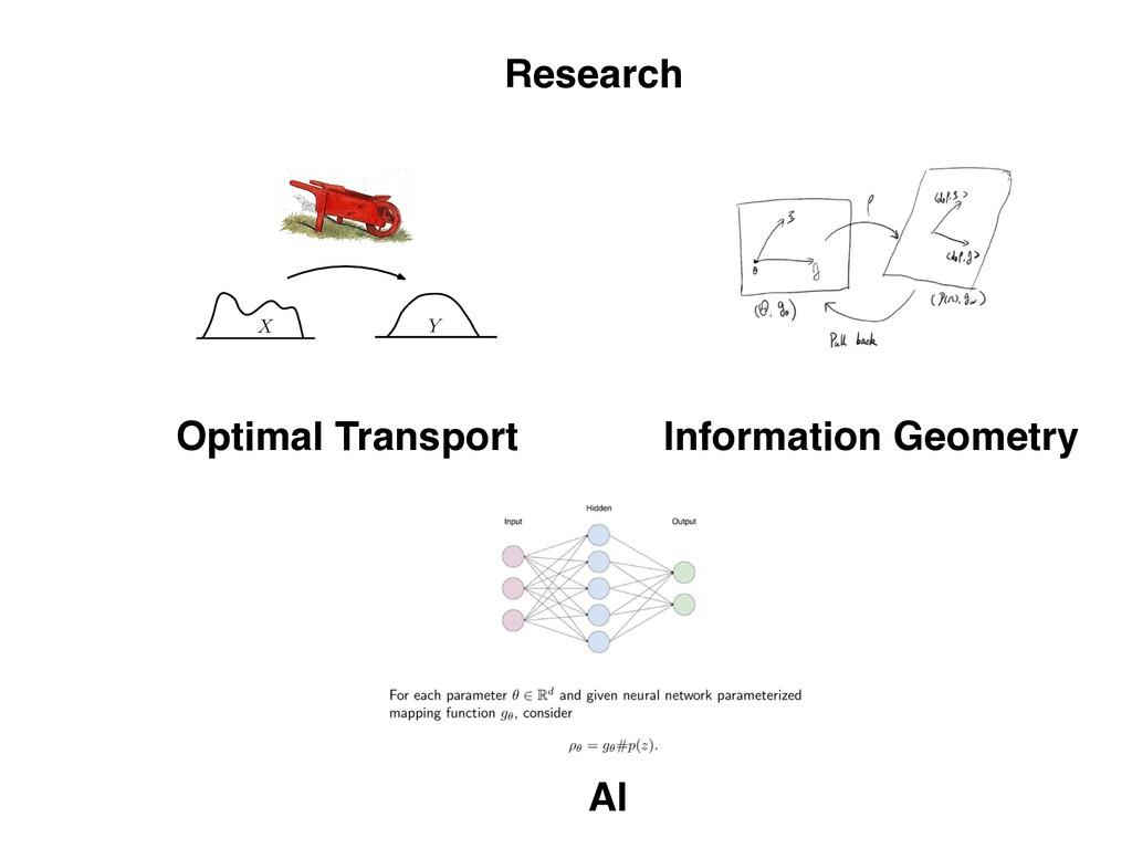 Research 2 Information Geometry Optimal Transpo...