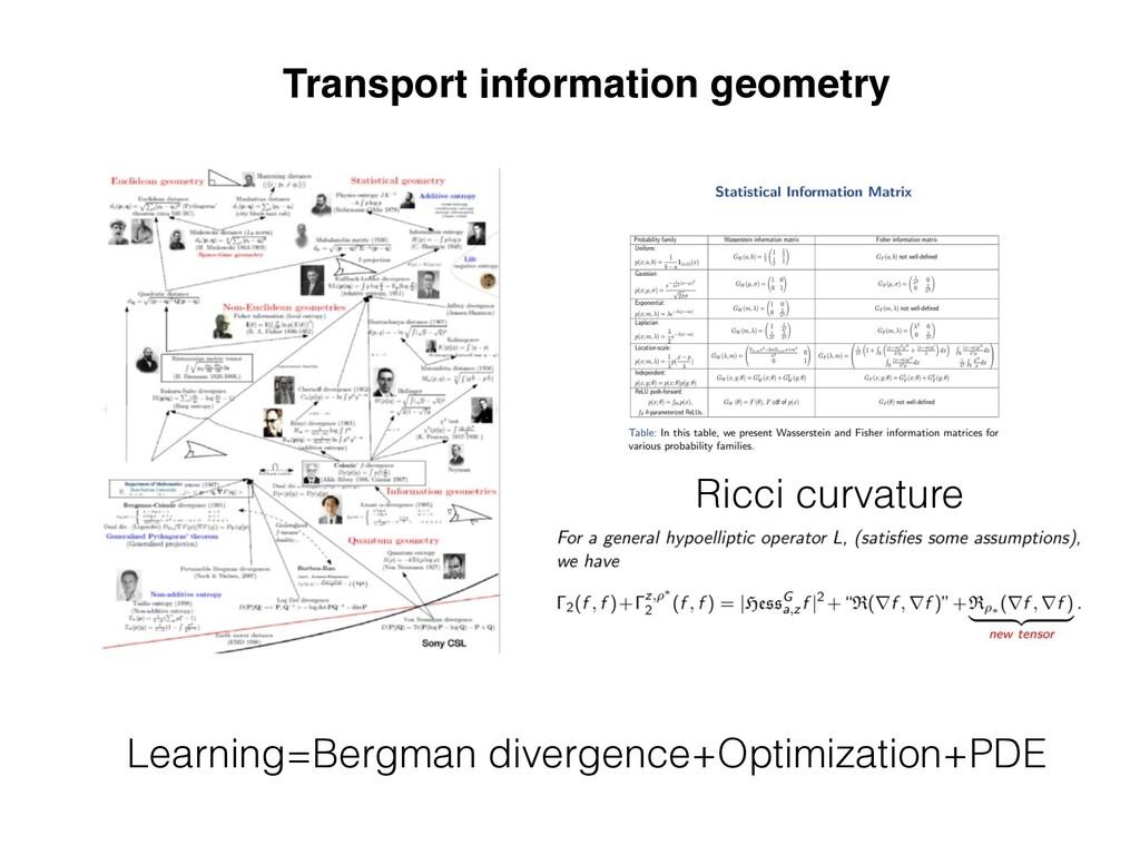 Transport information geometry Learning=Bergman...