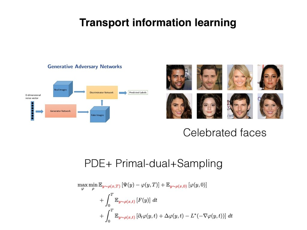 Examples 3 Celebrated faces Transport informati...