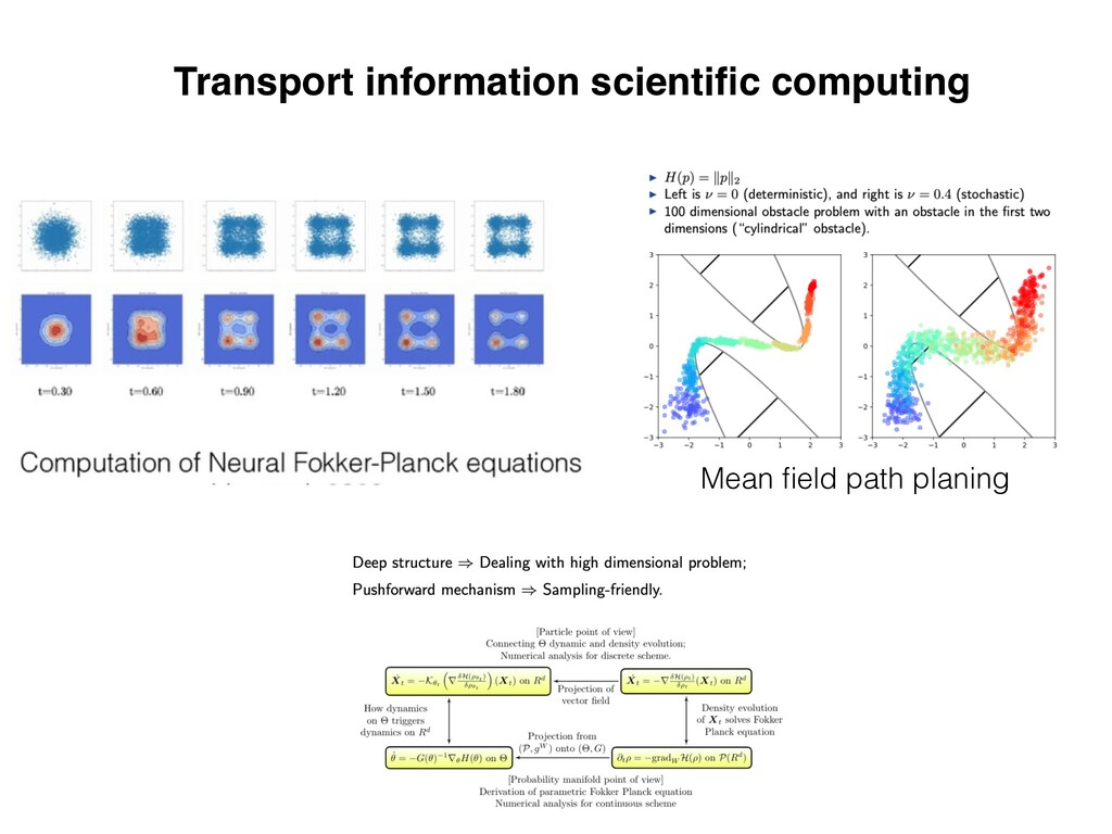 Transport information scientific computing Mean ...