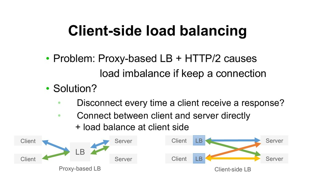 Client-side load balancing • Problem: Proxy-bas...