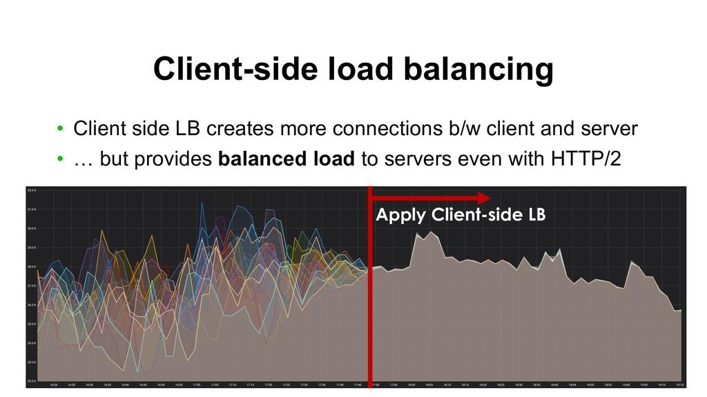 Client-side load balancing • Client side LB cre...