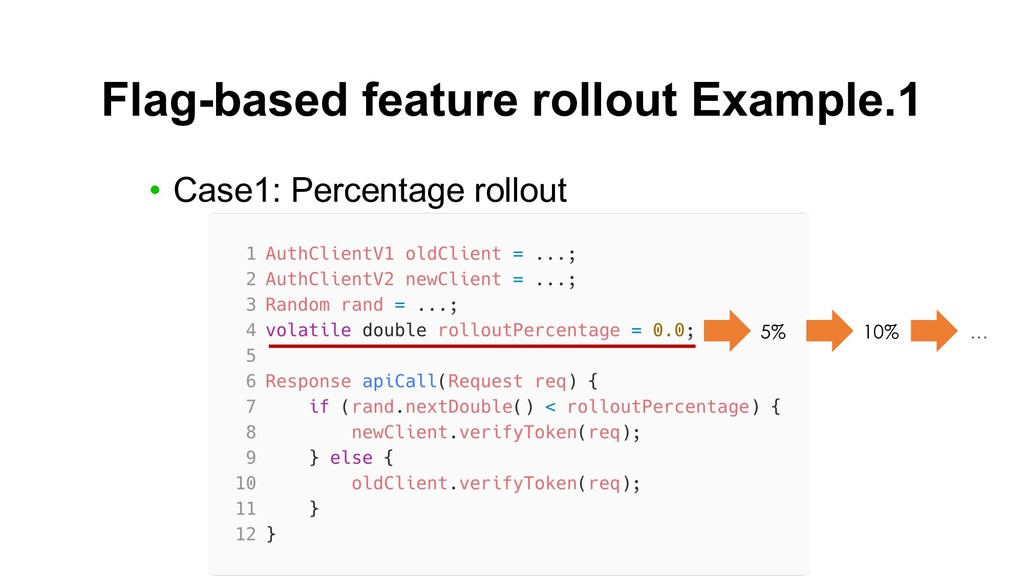 Flag-based feature rollout Example.1 • Case1: P...