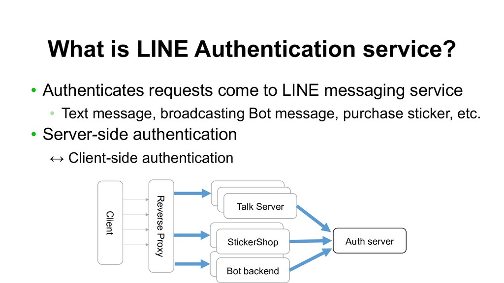 What is LINE Authentication service? • Authenti...