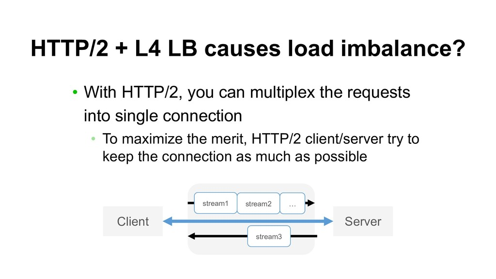 HTTP/2 + L4 LB causes load imbalance? • With HT...