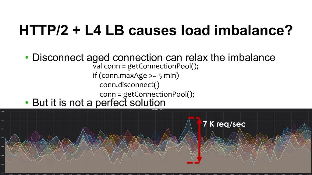 HTTP/2 + L4 LB causes load imbalance? • Disconn...