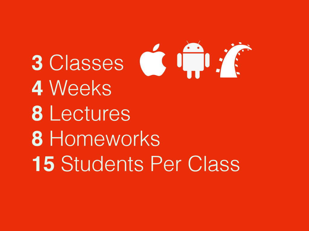 3 Classes 4 Weeks 8 Lectures 8 Homeworks 15 Stu...