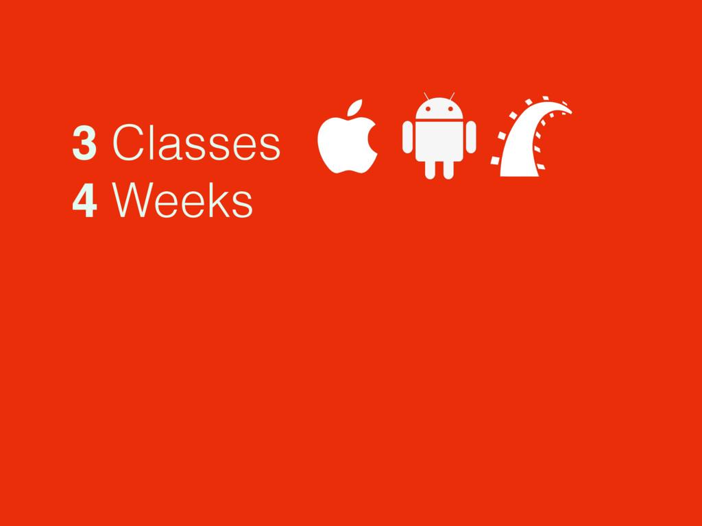 3 Classes 4 Weeks
