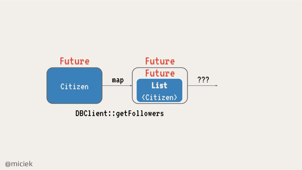 @miciek Citizen Future Future List <Citizen> Fu...