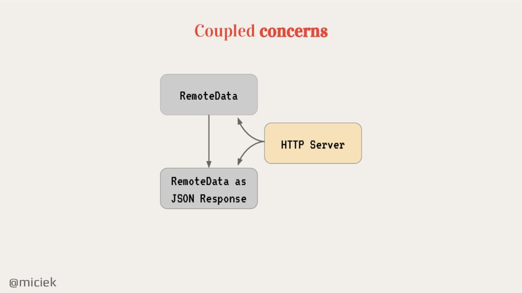 @miciek Coupled concerns RemoteData RemoteData ...