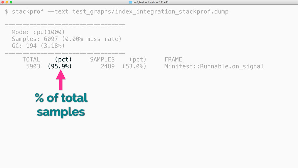 $ stackprof --text test_graphs/index_integratio...