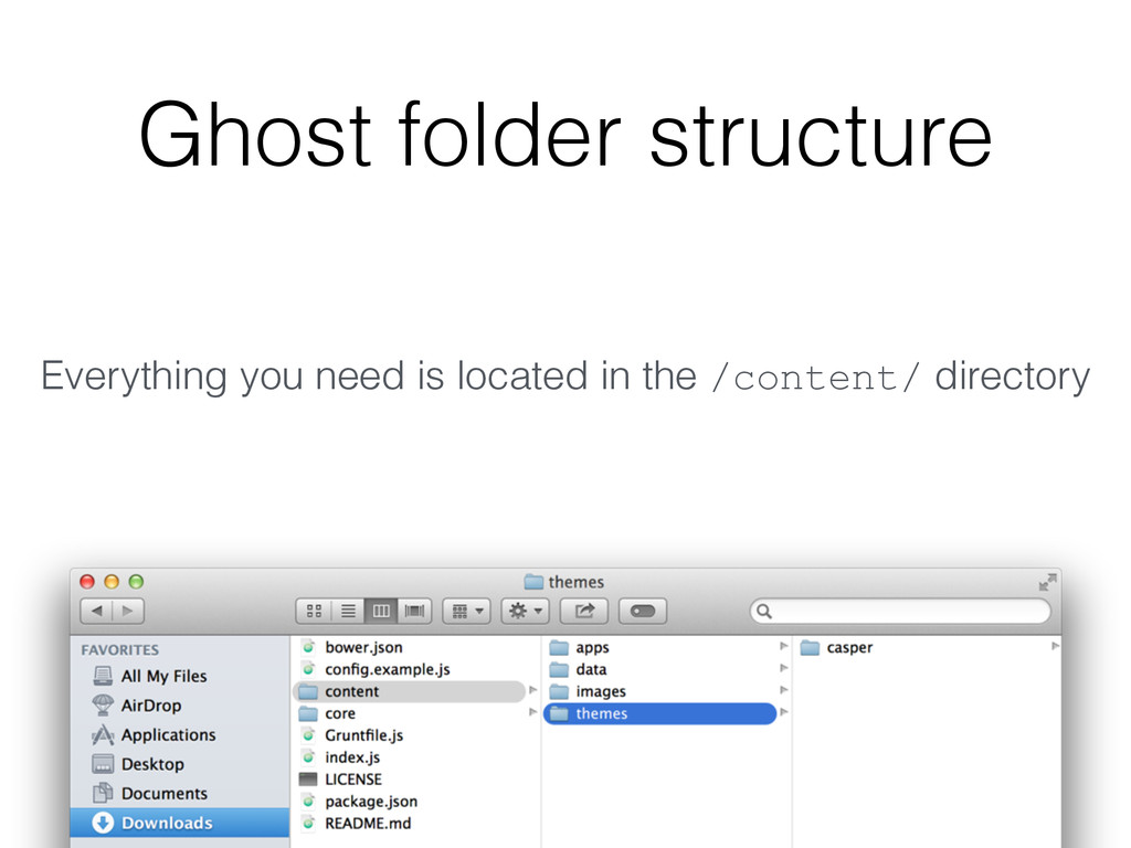 Ghost folder structure Everything you need is l...