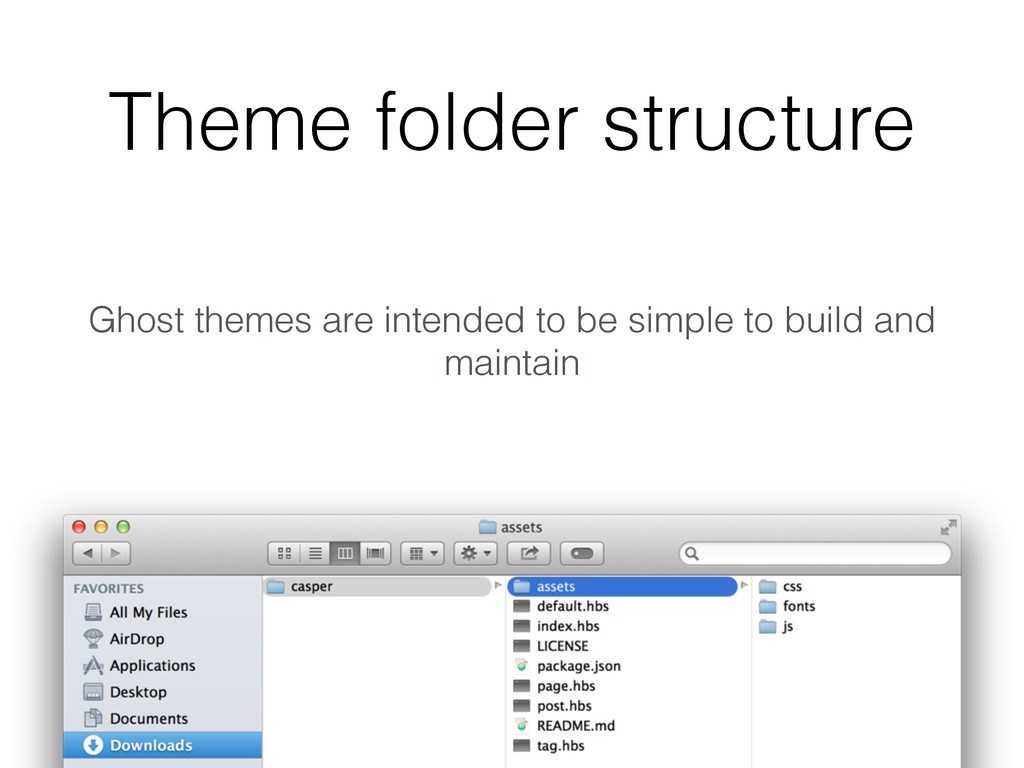 Theme folder structure Ghost themes are intende...