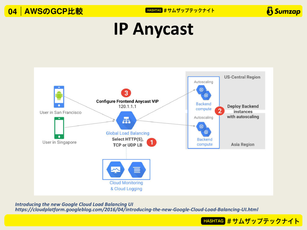 04 AWSのGCP比較 IP Anycast Introducing the new Goo...
