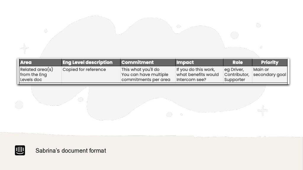 Sabrina's document format