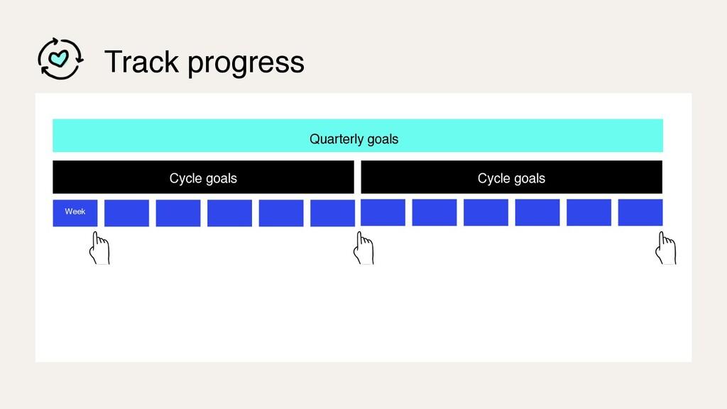 Track progress Quarterly goals Cycle goals Cycl...