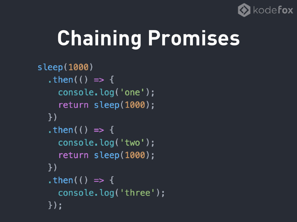 Chaining Promises