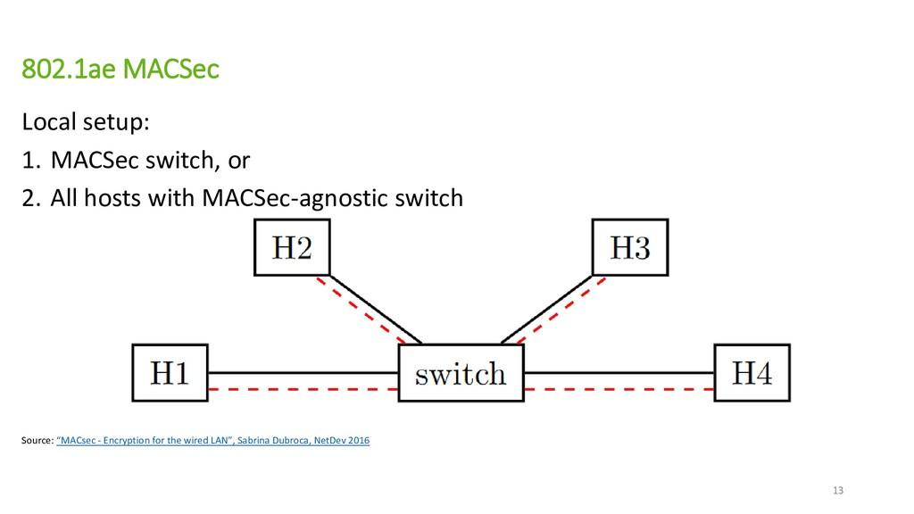 802.1ae MACSec Local setup: 1. MACSec switch, o...