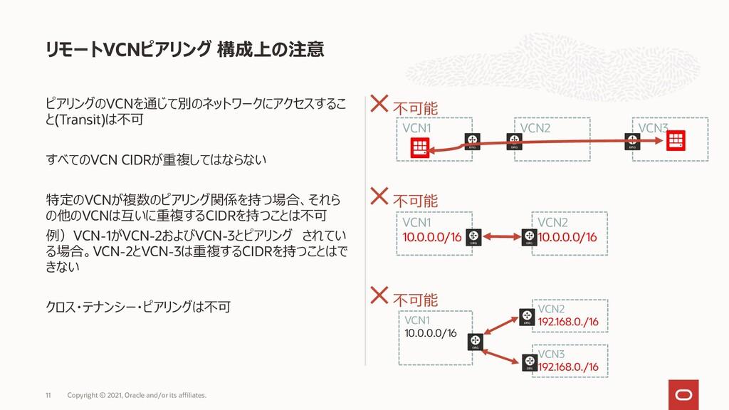 リモートVCNピアリング 構成上の注意 Peering先のVCNを通じて別のネットワークにアク...