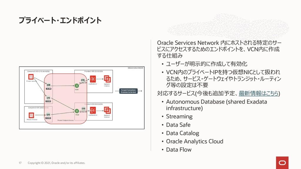 プライベート・エンドポイント Oracle Services Network 内にホストされる...