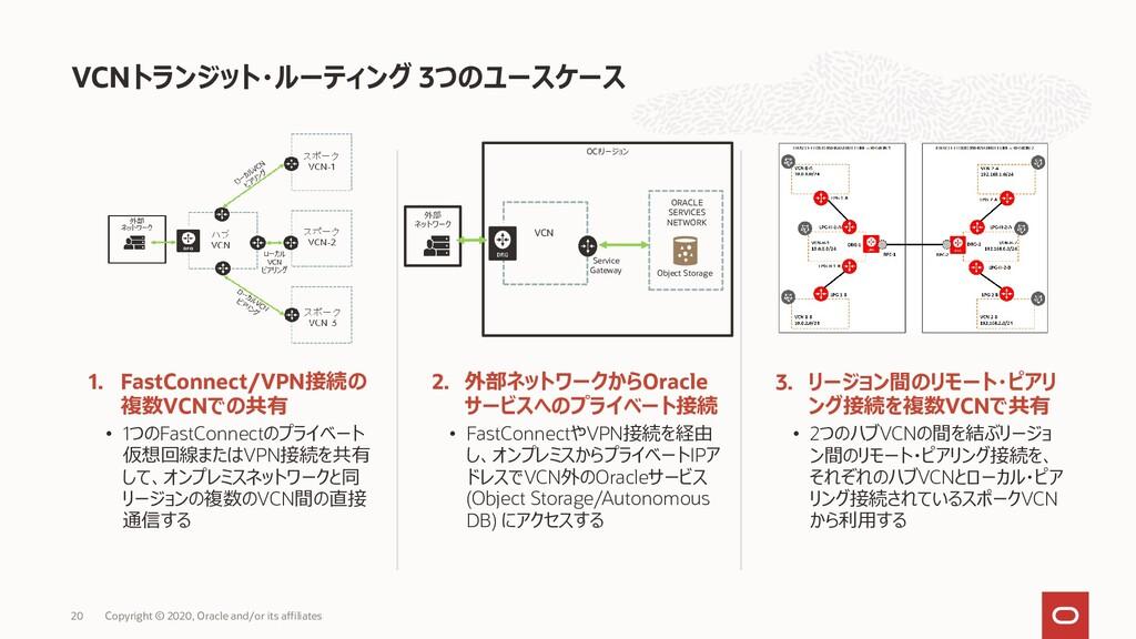 2つのユースケースで利用可 • 1つのFastConnect/VPN接続を複数のVCNで共有 ...