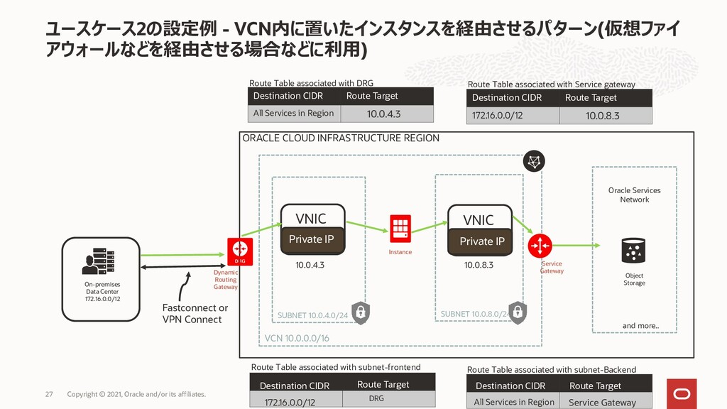 2 - VCN ( ) Copyright © 2021, Oracle and/or its...