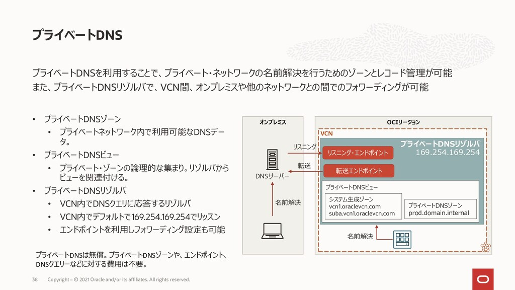 VCNフローログ VCN Flow Logs Copyright © 2020, Oracle...